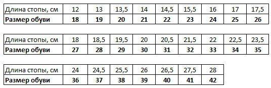 sursil-orto-tablica-razmerov-2.jpg